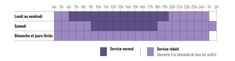 mobichablais service reduit horaires